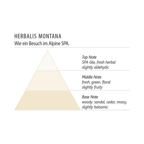 Duftpyramide Herbalis Montana